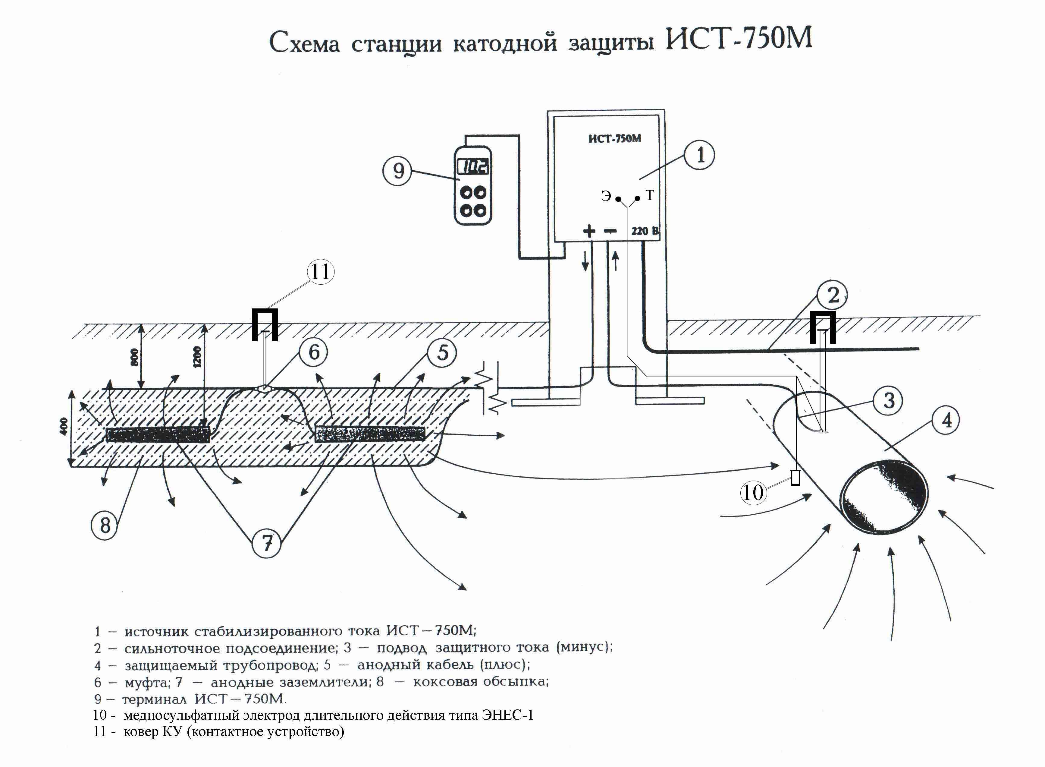 Инструкция По Внутридомовым Газопроводам Диагностика